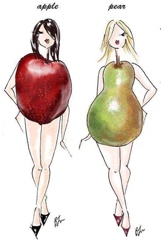 formato Pêra ou maçã